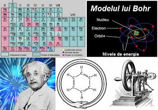 Descoperiri științifice inspirate de vise
