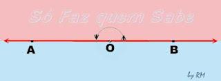 O ângulo raso ou de meia volta mede 180°