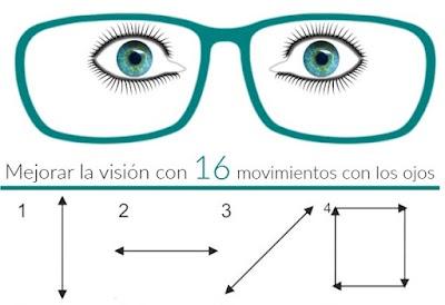 Agudizar la vision con 16 ejercicios oculares