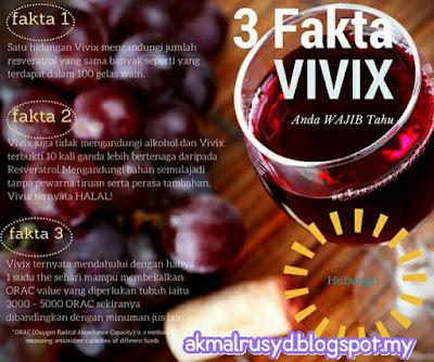 3 Fakta Menarik Vivix Sebab Ramai Yang Tergilakannya Yang Wajib Anda Tahu
