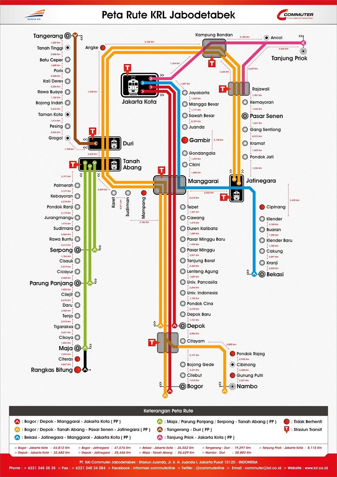 Kereta Commuter Line Makin Diminati