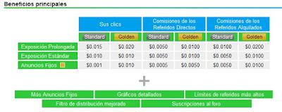 cuentas golden neobux