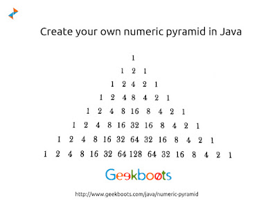 https://www.geekboots.com/java/numeric-pyramid