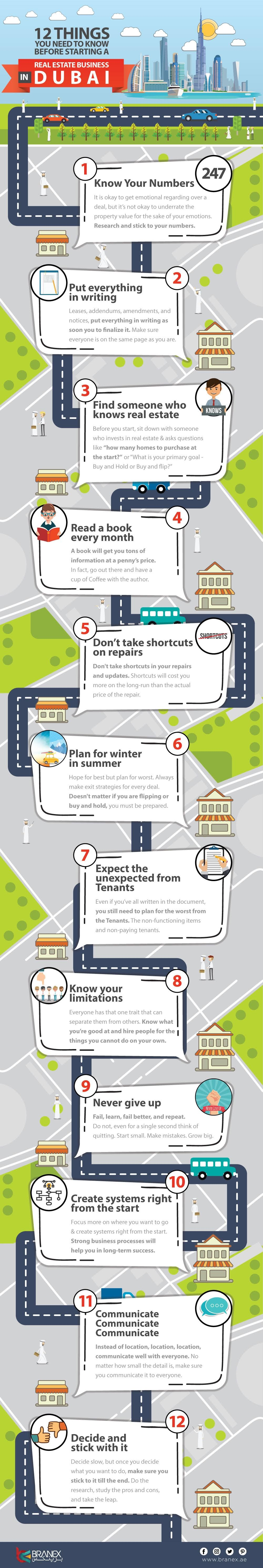 12 Things You Need to Know Before Starting a Real Estate Business in Dubai #infographic