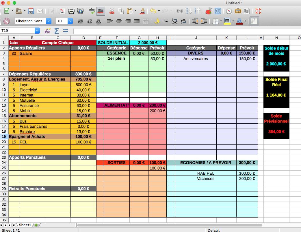 Exceptionnel Gérer son budget sur ordinateur grâce à un tableur - Les Lubies de  DM03