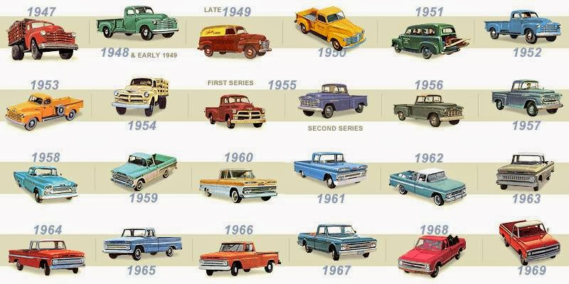 just a car guy off beat identification guide posters the holden the edsel chevy and ford. Black Bedroom Furniture Sets. Home Design Ideas