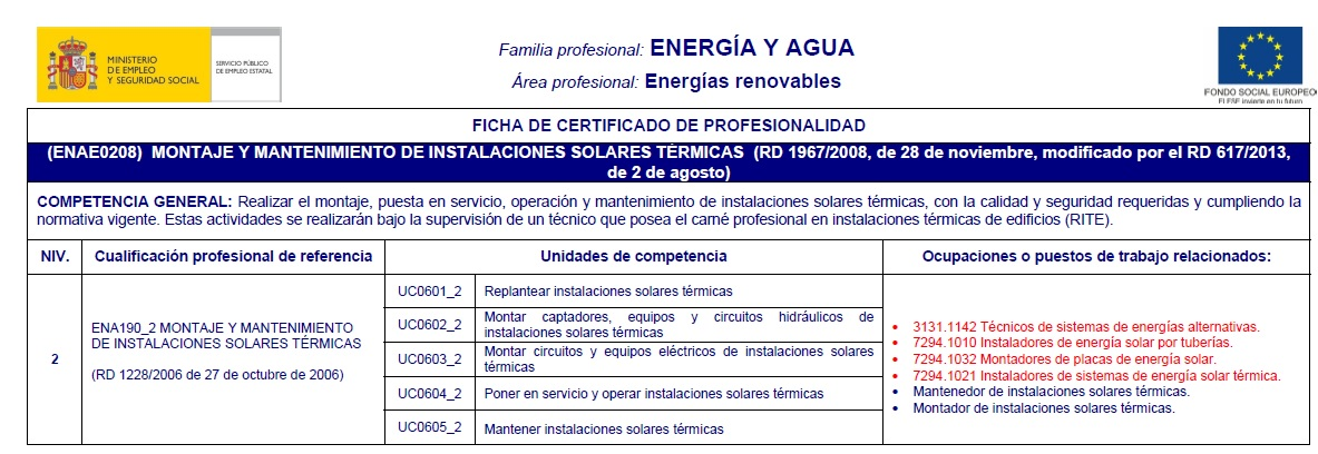 Javier Ponce Formaci 243 N T 233 Cnica Curso Gratuito Dise 241 O Y