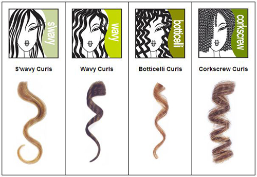 Everything You Need To Know About Hair Types Natural