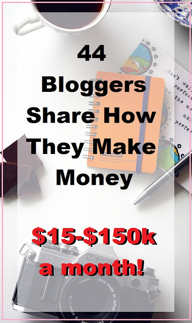 How to Make Money Blogging Online: 44 Bloggers Share Their Income Reports