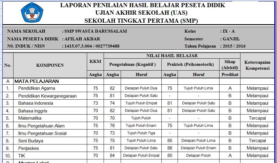 Download Permendikbud Tentang Kurikulum 2013 Untuk Sd Smp Share The Knownledge