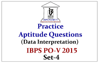 IBPS PO Race 2015- Practice Aptitude Questions (Data Interpretation) With Solutions
