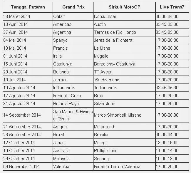 Jadwal Moto GP 2014