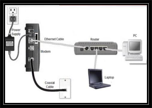Hp Deskjet 2540 Wifi Setup