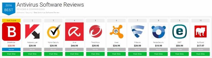افاست انتي فيروس - Avast Antivirus تنزيل مباشر مجاني بالعربية ، تحميل برنامج افاست عربى مجانا برنامج Avast اخر اصدار، تحميل أفاست انتى فايرس Avast Free Antivirus 2016