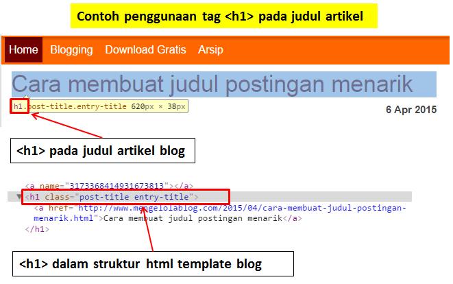 Contoh penggunaan tag h1 pada judul