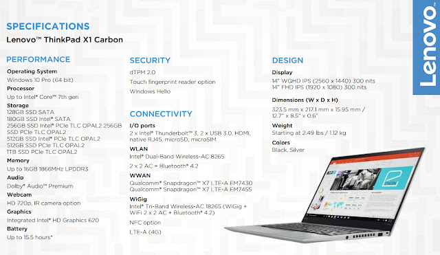 Lenovo ThinkPad X1 Carbon 2017 Specifications