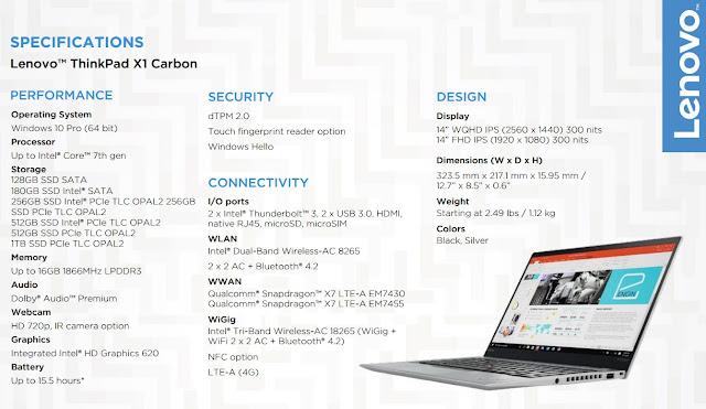 Lenovo ThinkPad X1 Carbon 2017 Specifications