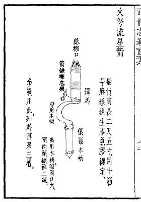 Ming Chinese Dart Launcher