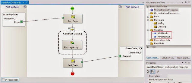 Insert Order Orchestration