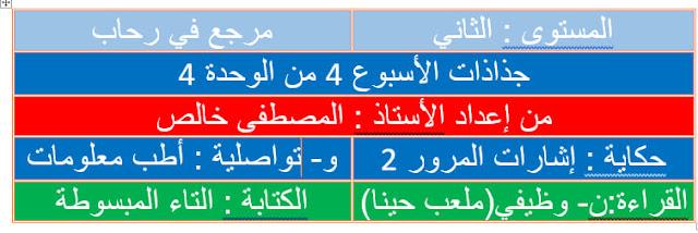 جذاذات اللغة العربية للثاني الوحدة 4 الأسبوع 4 مرجع في رحاب اللغة العربية