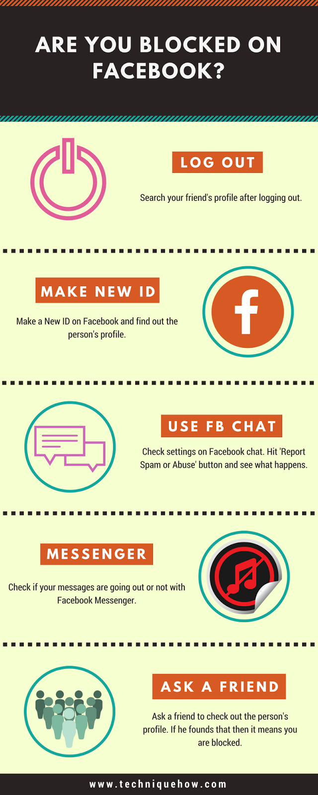 Know if Someone Blocked You on Facebook infographics