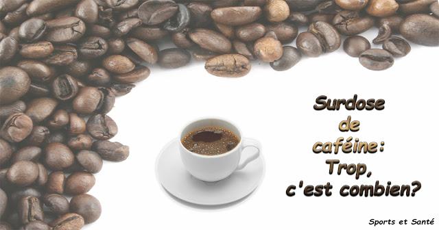 Surdose de caféine: Trop, c'est combien ?