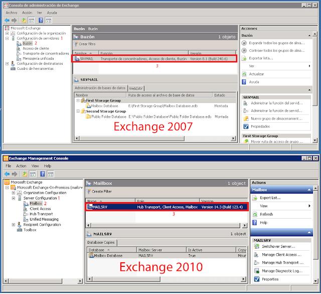 Consola de administración de Exchange 2007/2010