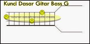 Kunci Gitar Bass G