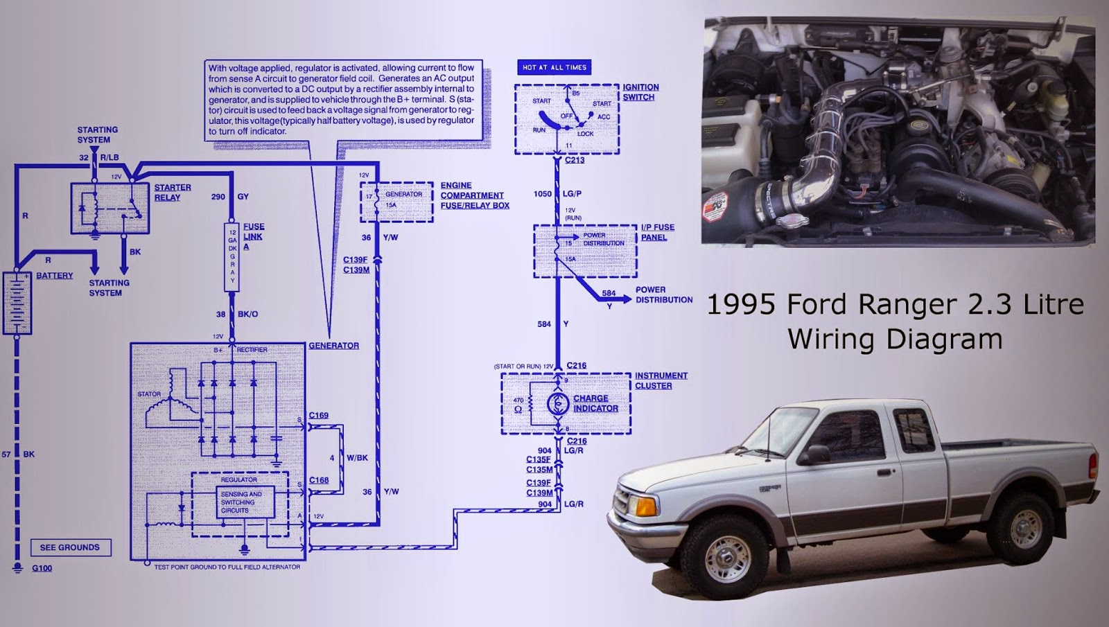 1995 Ford Ranger 23 Litre Wiring Diagram | Auto Wiring