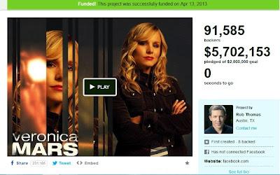 Film Veronica Mars Kickstarter