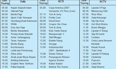 Contoh Latihan Soal UTS Bahasa Indonesia Kelas 5 Semester 2