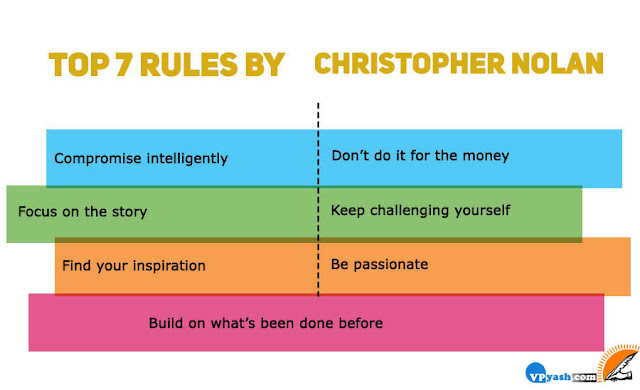 Christopher Nolantop 7 inspiring rules for success
