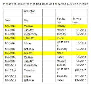 Curbside Tree Pickup Scheduled for week of Jan 8 through Jan 13
