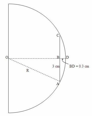 Physicsplus: JEE Main 2013 Questions on Geometric Optics