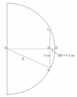 Physicsplus: JEE Main 2013 Questions on Geometric Optics