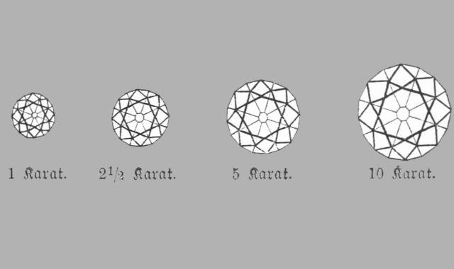 Diamanten und Edelsteine