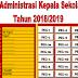 Aplikasi Administrasi Kepala Sekolah SD/MI Tahun 2018/2019
