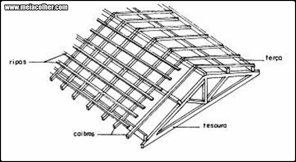 ripa de telhado