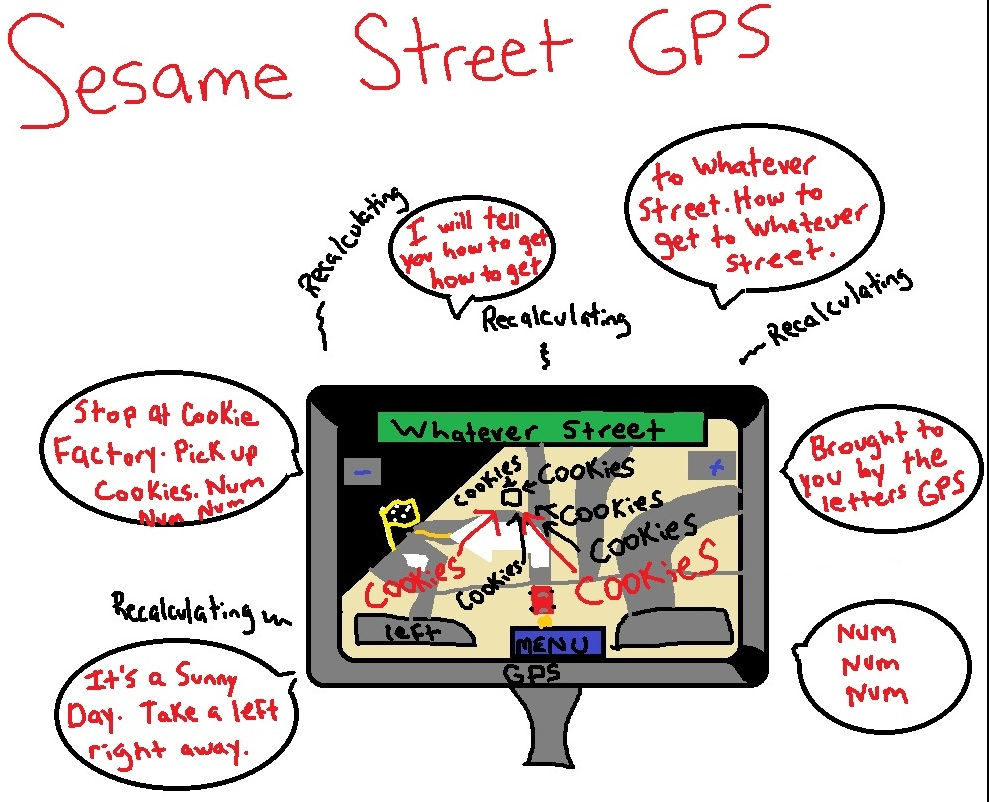 CRACK YOU WHIP: GPS