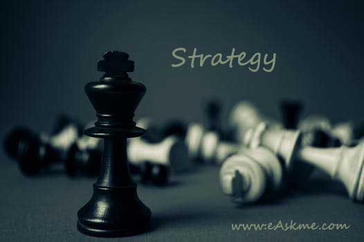 What is a digital marketing strategy? and What are the best digital marketing strategies? : eAskme