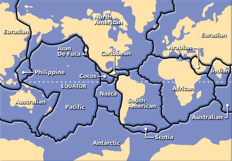 Reasons of Continental Drift ( Theory of Continental Drift