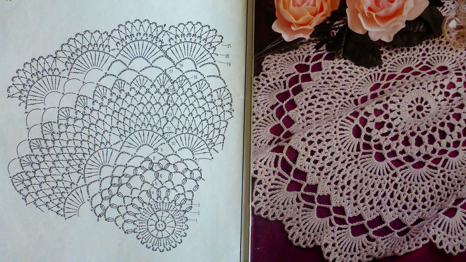 Ergahandmade Crochet Bag Diagram Pattern Step By Rose Flower Flowers 4 For Instructions