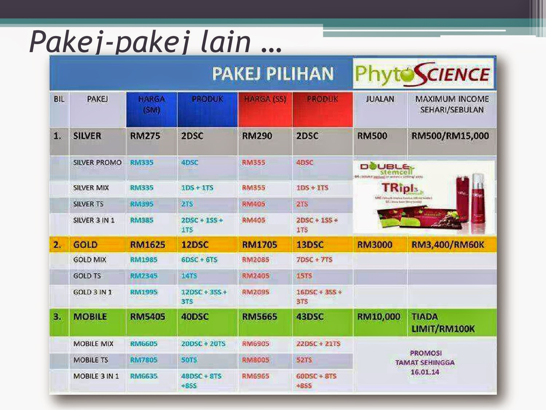 Phytoscience business plan