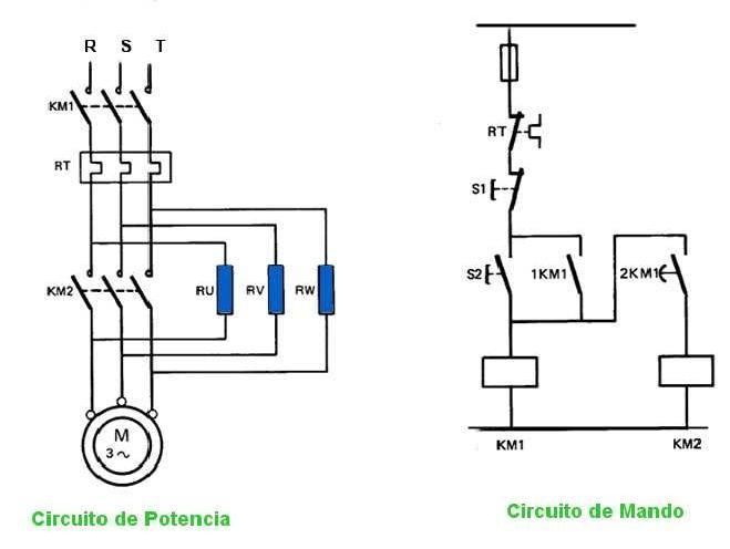 ELECTRICIDAD-IBF: CONTROL Y DISEÑO