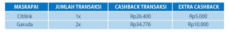 simulasi-cashback-terbaru