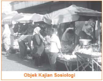 Objek Kajian Sosiologi (Objek dan Orientasi Sosiologi)