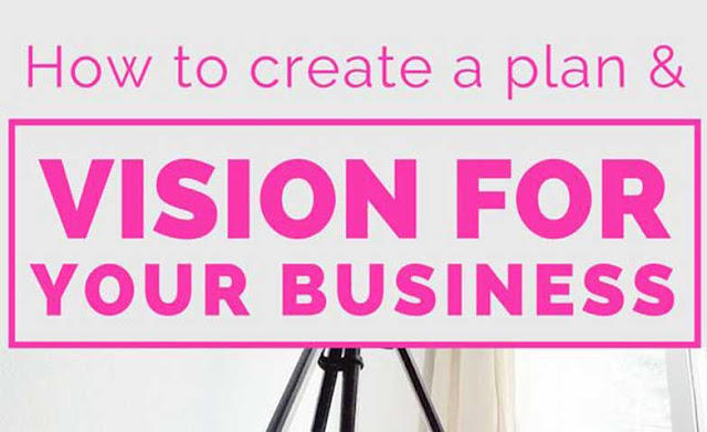 How to Create Business Plan: The Guide For Your Business