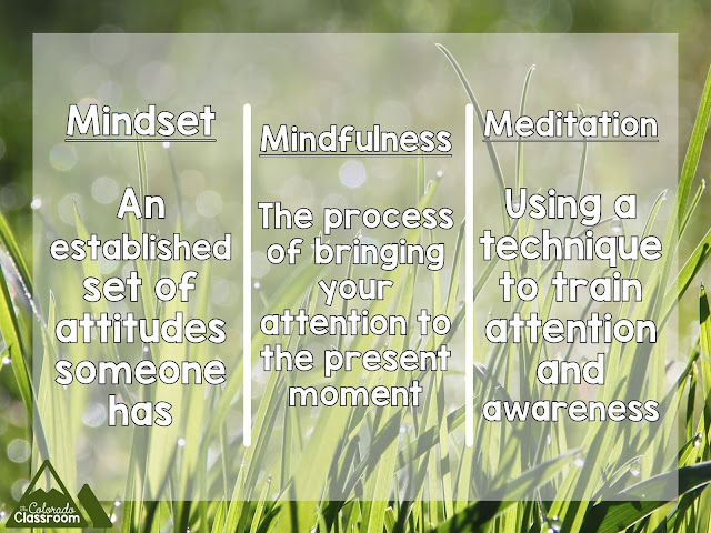 Mindset, Mindfulness, Meditation - Definitions