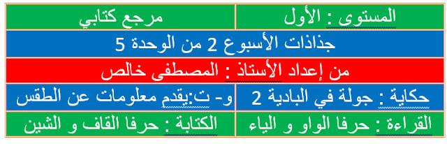 جذاذت المستوى الأول اللغة العربية للأسبوع الثاني من الوحدة 5 مرجع كتابي في اللغة العربية