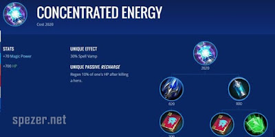 Concentrated Energy - Item Game Mobile Legends